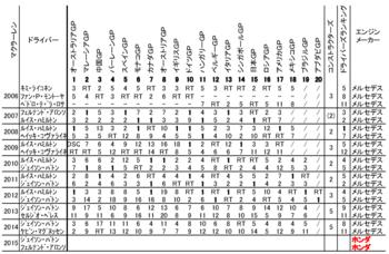 McLaren_Data06.png