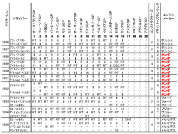 McLaren_Data86.png