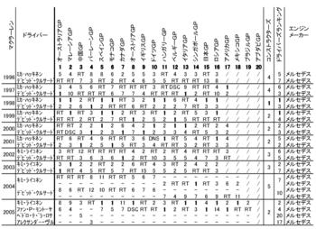 McLaren_Data96.png